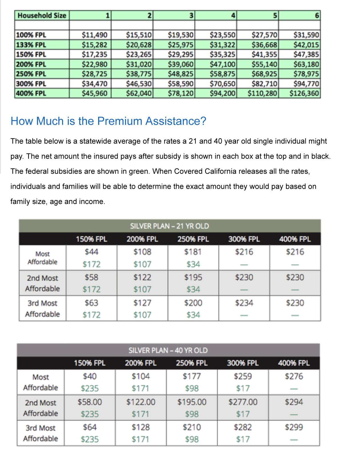 Premium Assistance Tables | Johnson & Associates Health ...