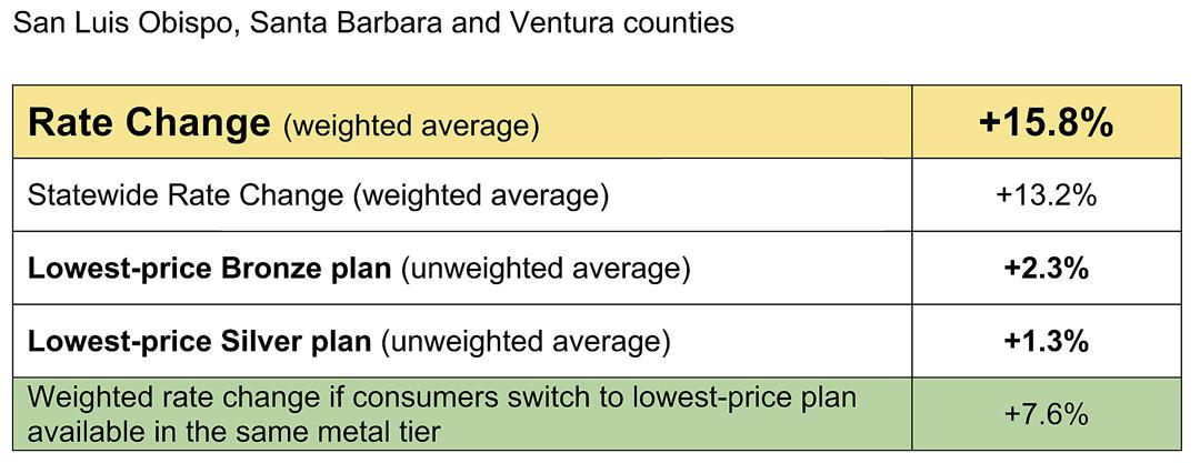 ACA-rate-increase